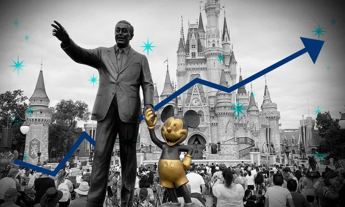 Acciones Disney