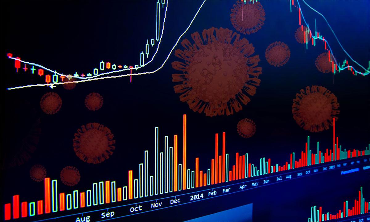 Coronavirus mercados