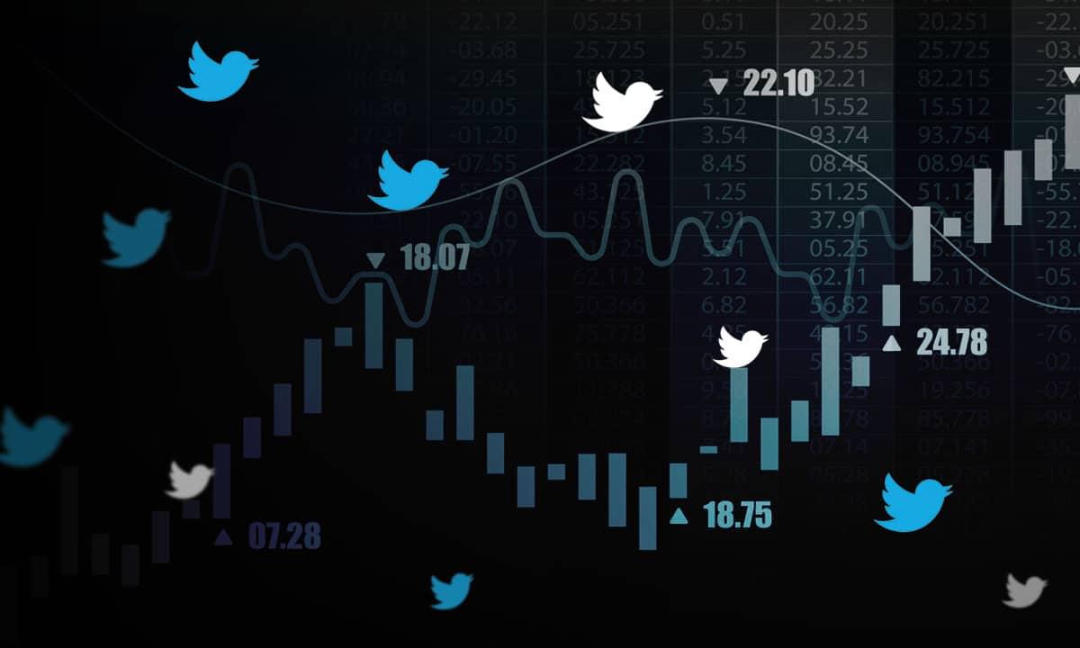 Twitter acciones